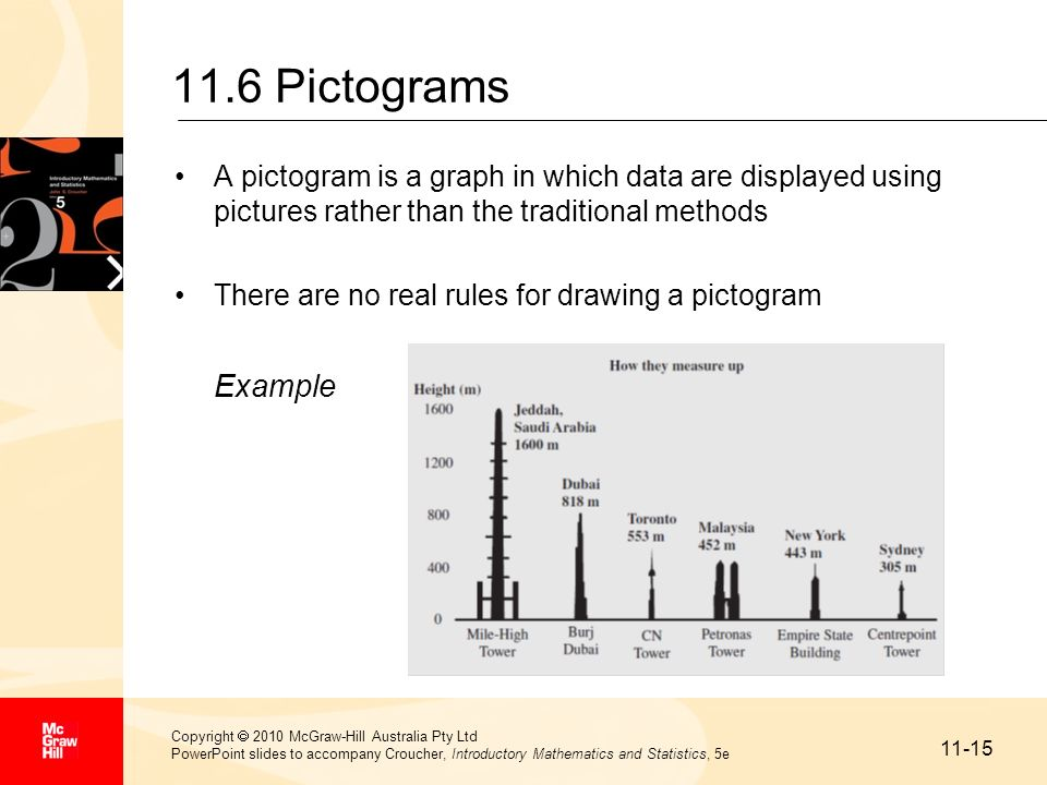 11.6 Pictograms A pictogram is a graph in which data are displayed using pictures rather than the traditional methods.