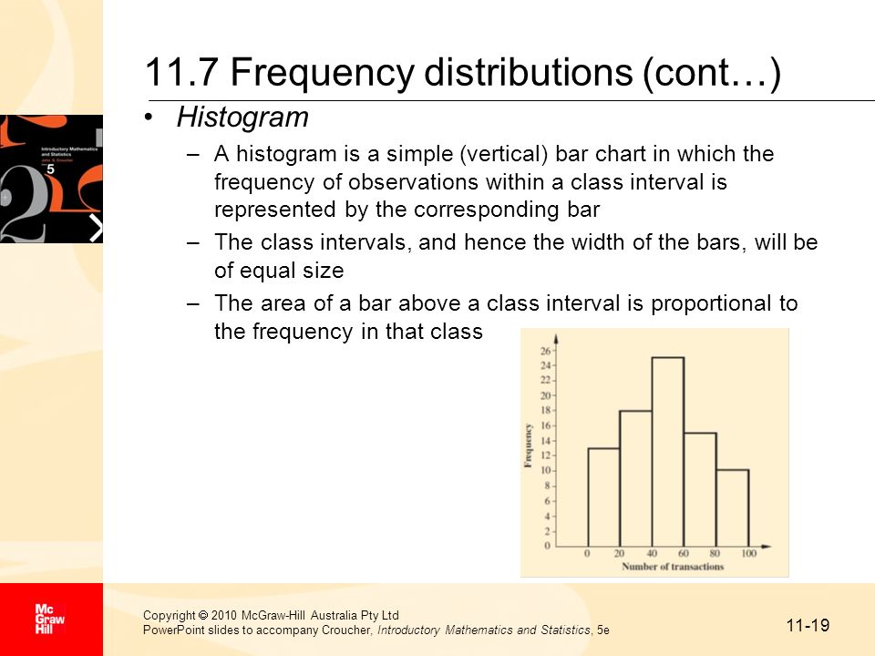 11.7 Frequency distributions (cont…)