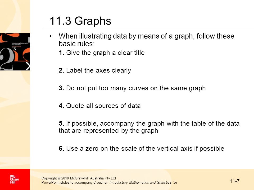 11.3 Graphs When illustrating data by means of a graph, follow these basic rules: 1. Give the graph a clear title.