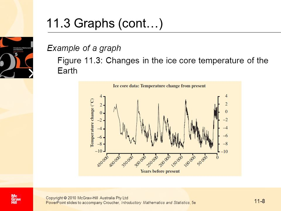 11.3 Graphs (cont…) Example of a graph
