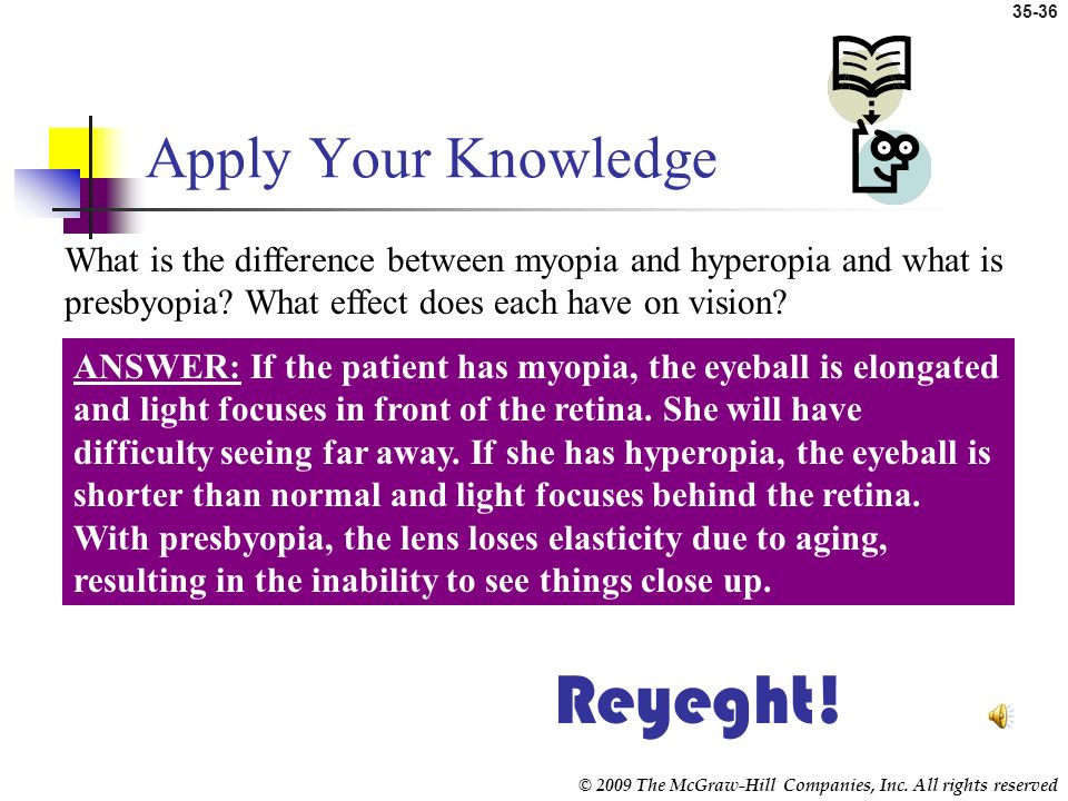 Reyeght! Apply Your Knowledge
