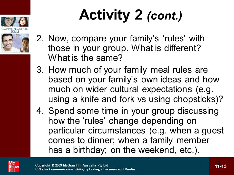 Activity 2 (cont.) Now, compare your family's 'rules' with those in your group. What is different What is the same