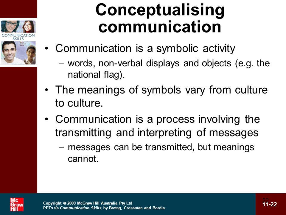 Conceptualising communication