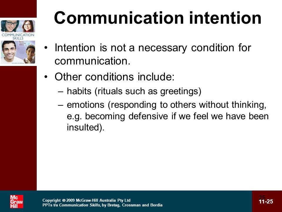 Communication intention