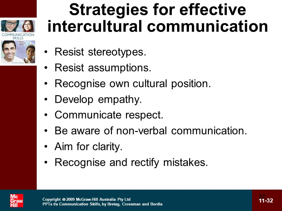 Strategies for effective intercultural communication
