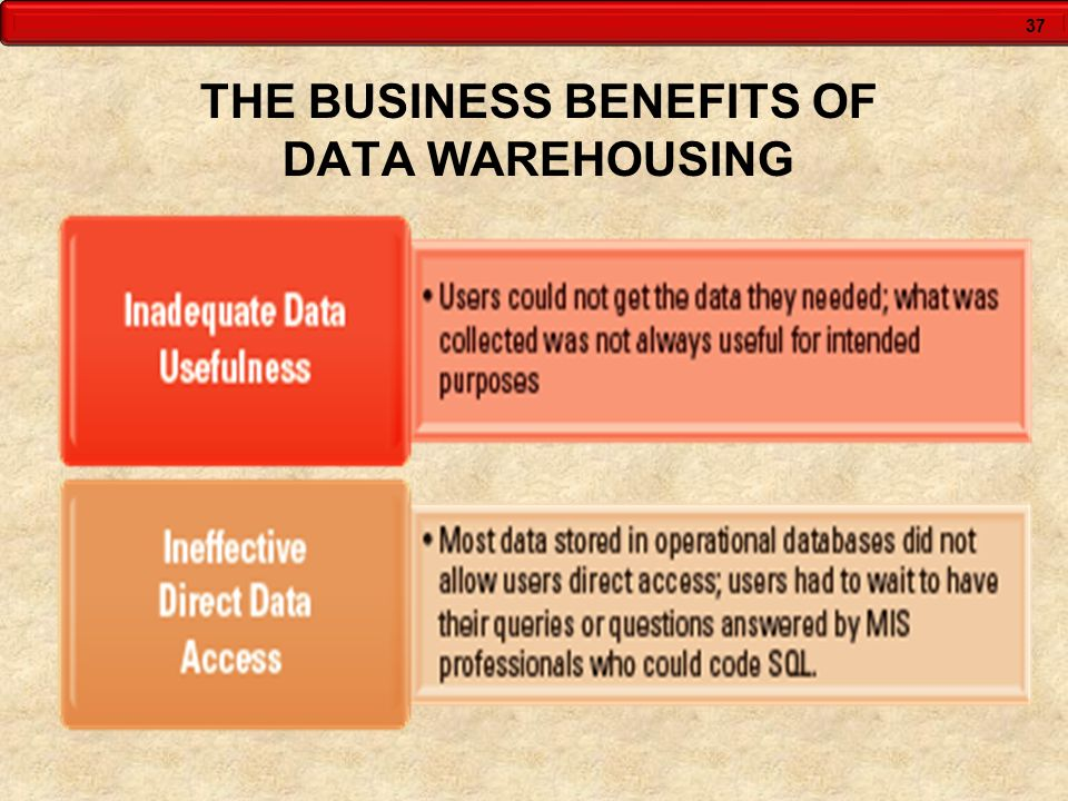 THE BUSINESS BENEFITS OF DATA WAREHOUSING