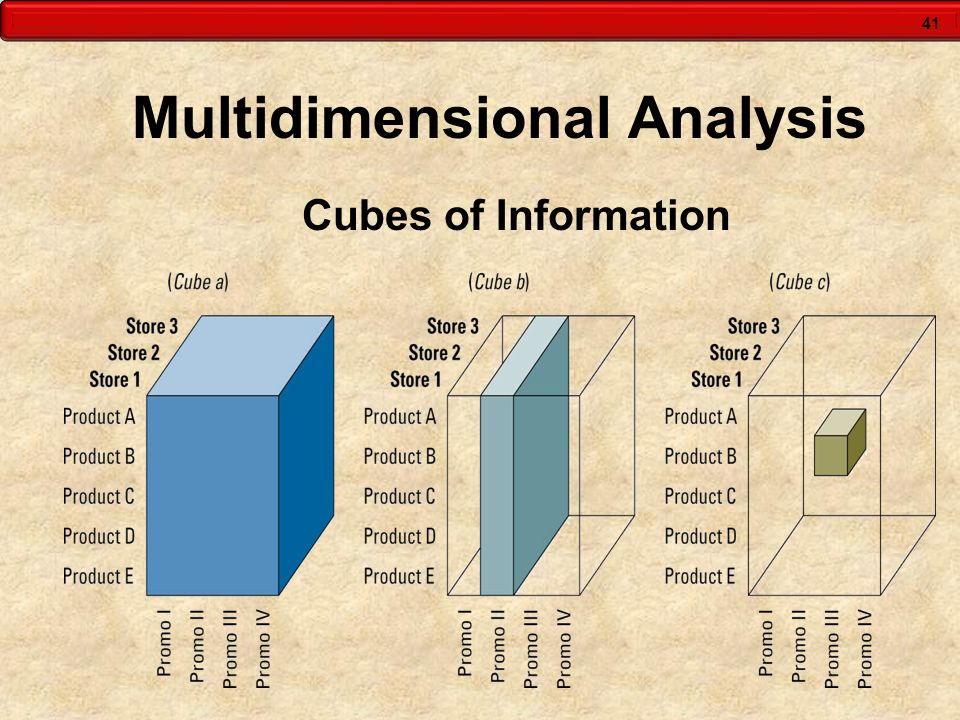 Multidimensional Analysis