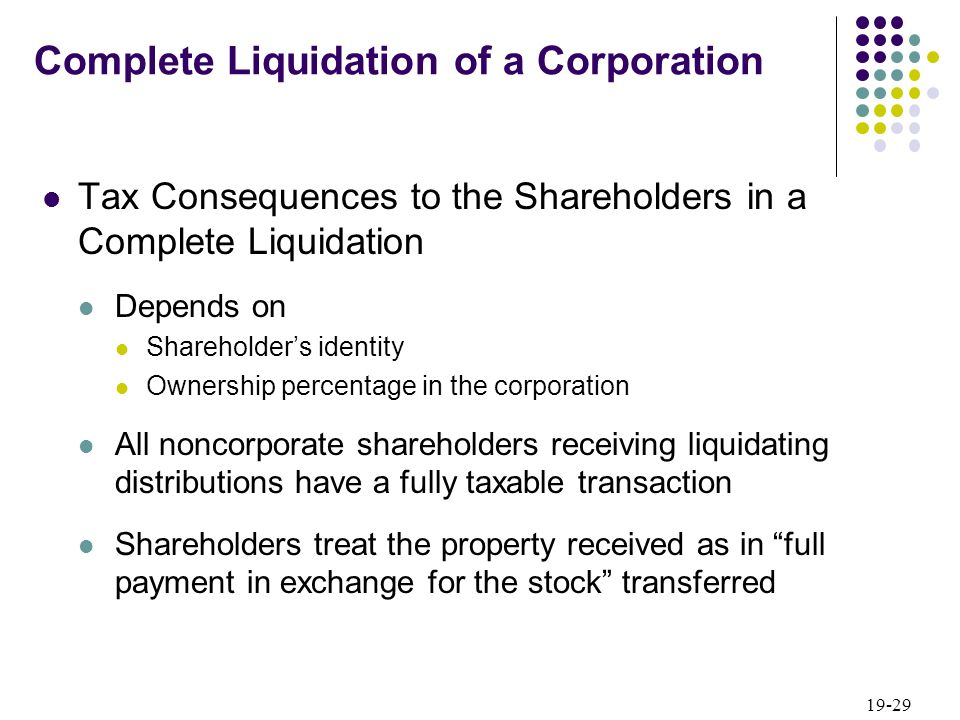 Complete Liquidation of a Corporation