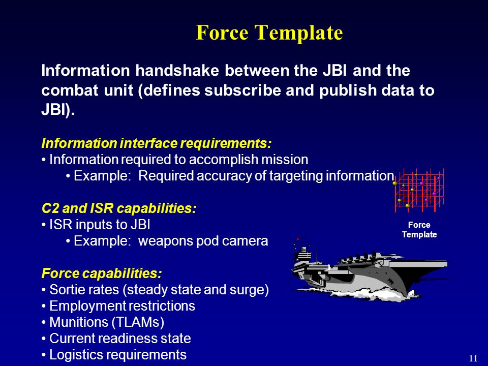Force Template Information handshake between the JBI and the combat unit (defines subscribe and publish data to JBI).