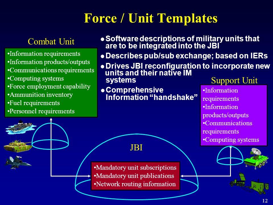Force / Unit Templates Combat Unit Support Unit JBI