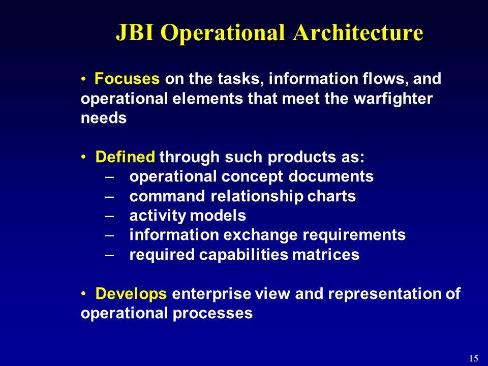 JBI Operational Architecture