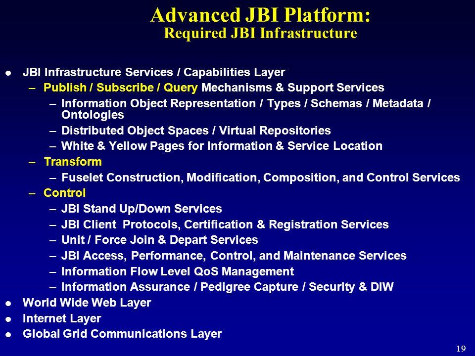 Advanced JBI Platform: Required JBI Infrastructure