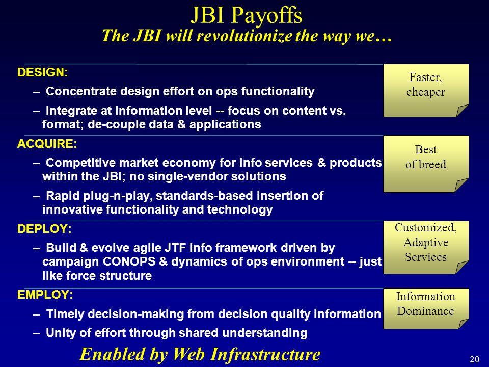 JBI Payoffs The JBI will revolutionize the way we…