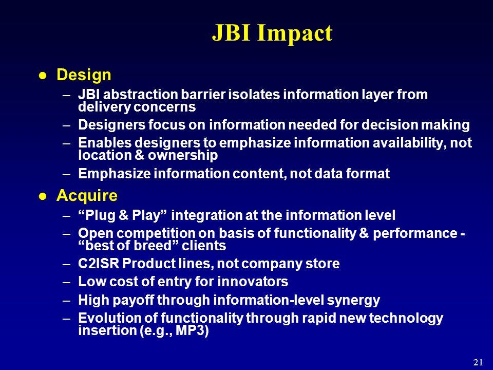 JBI Impact Design Acquire