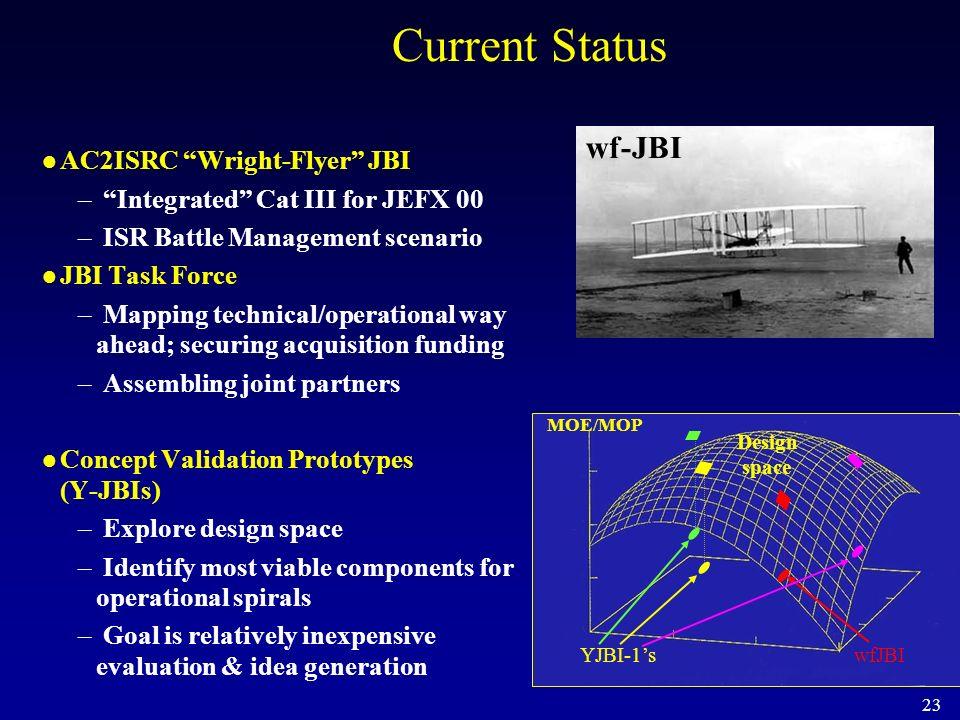 Current Status wf-JBI AC2ISRC Wright-Flyer JBI