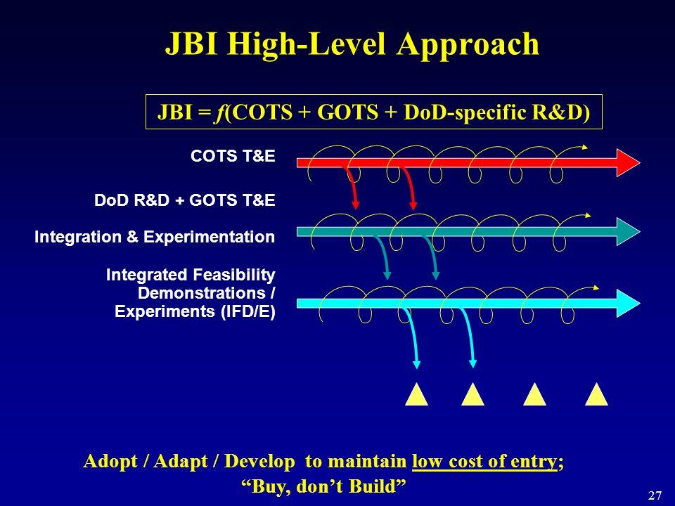 JBI High-Level Approach