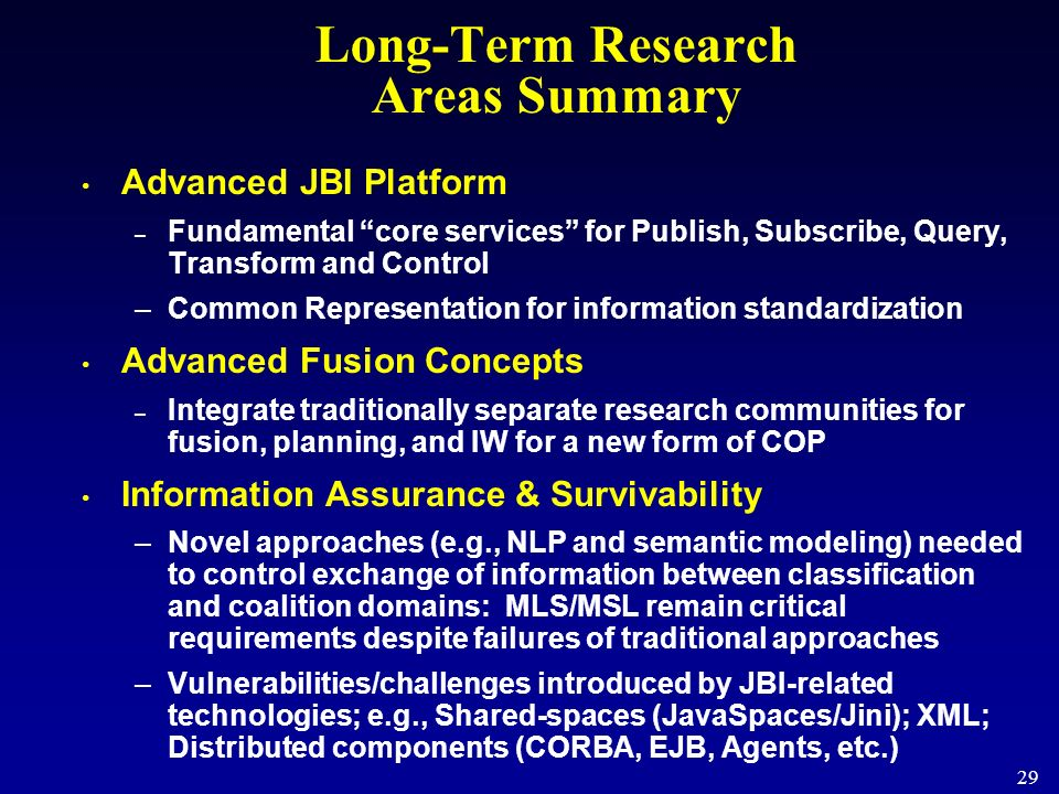 Long-Term Research Areas Summary