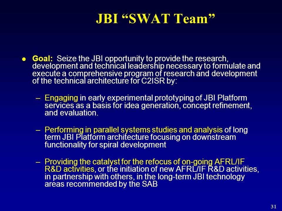 JBI SWAT Team