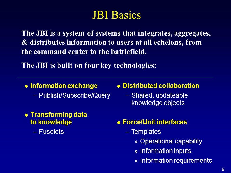 JBI Basics