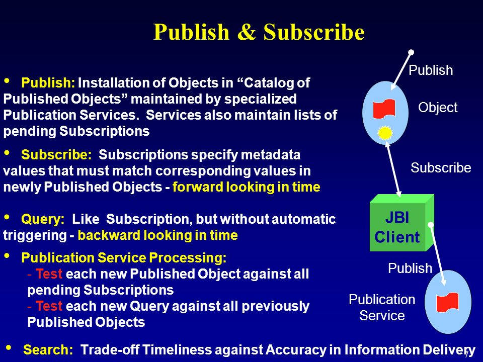 Publish & Subscribe JBI Client