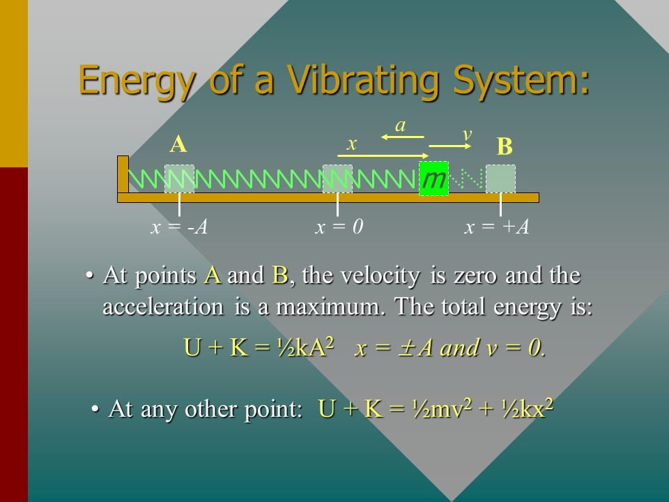 Energy of a Vibrating System: