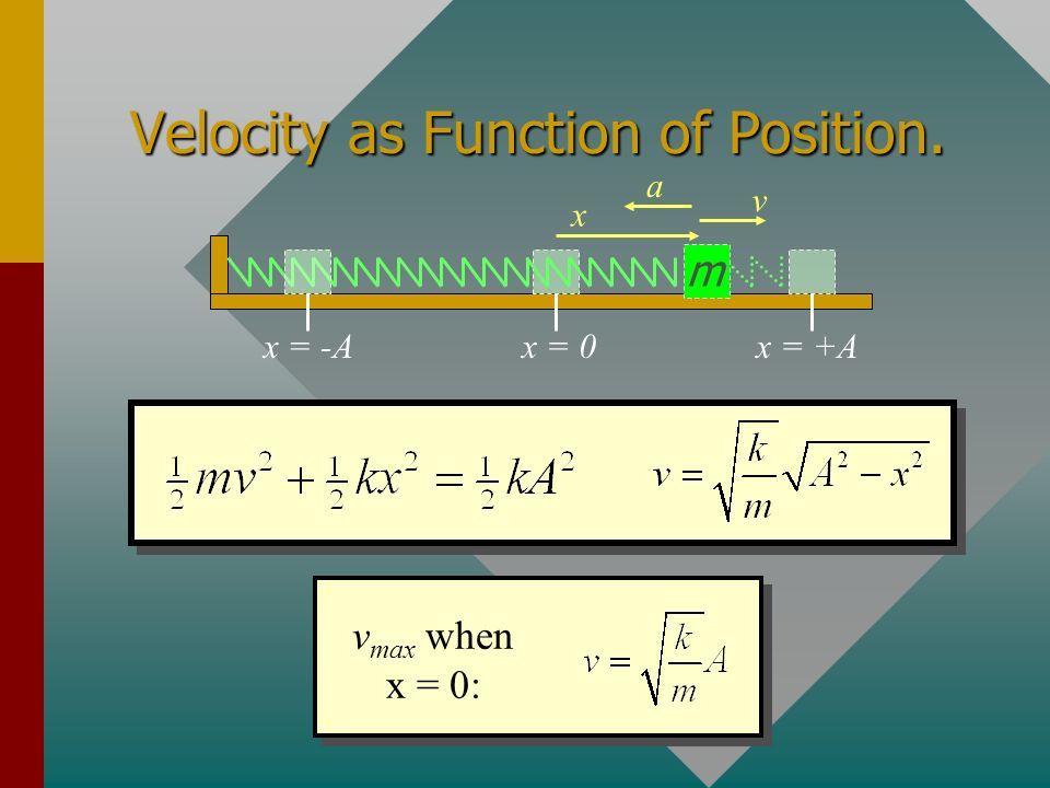 Velocity as Function of Position.