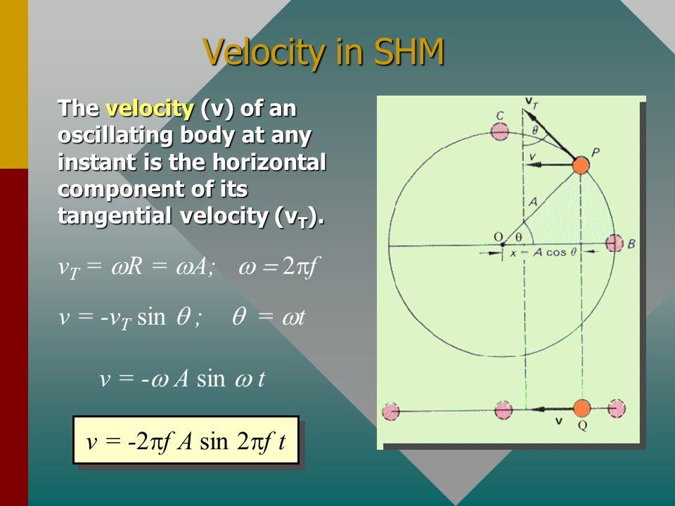 Velocity in SHM vT = wR = wA; w = 2f v = -vT sin  ;  = wt