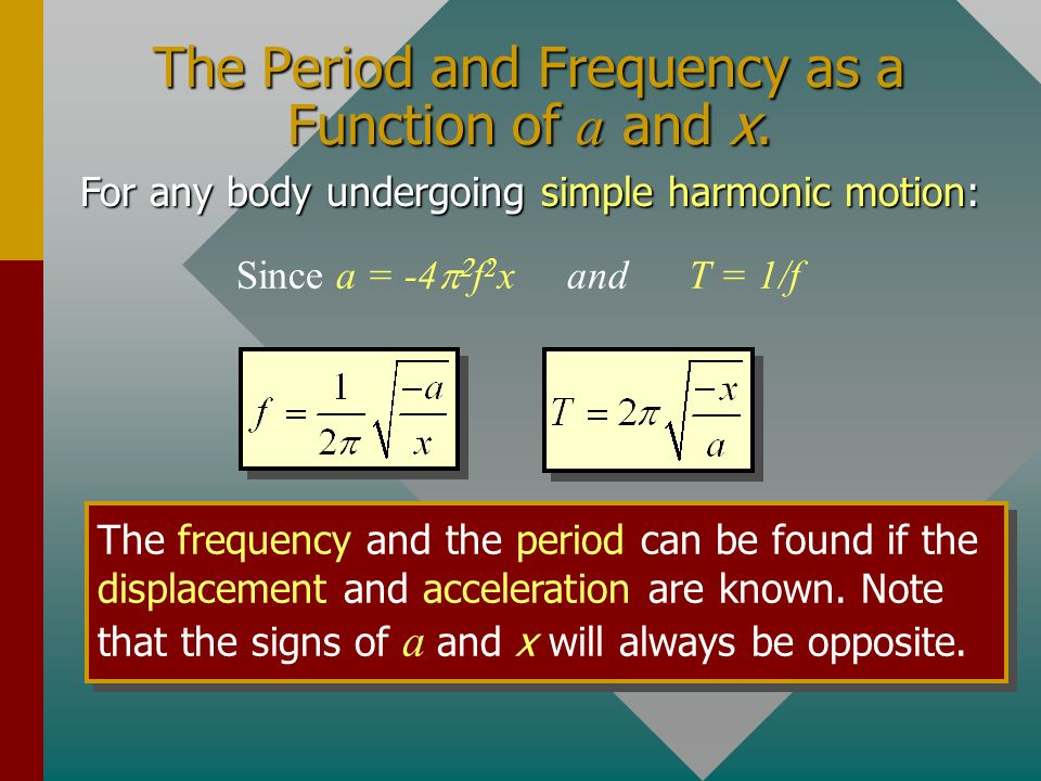 The Period and Frequency as a Function of a and x.