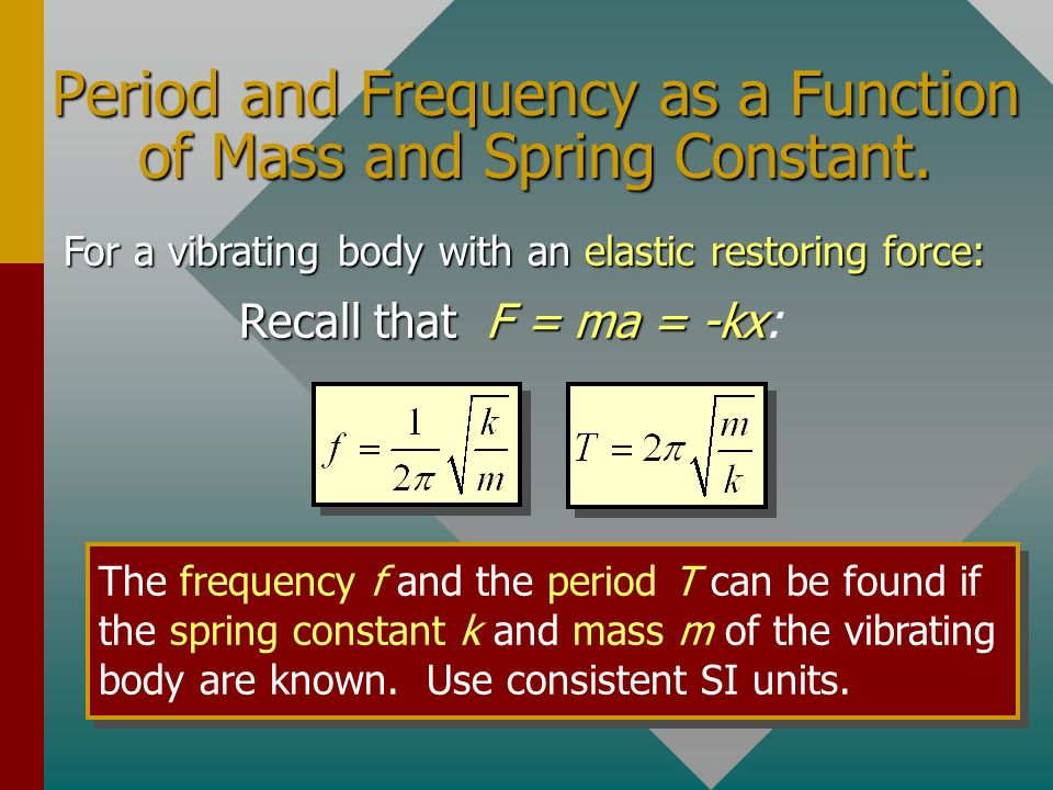 Period and Frequency as a Function of Mass and Spring Constant.
