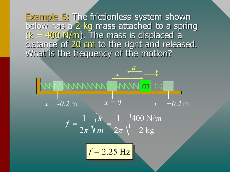 Example 6: The frictionless system shown below has a 2-kg mass attached to a spring (k = 400 N/m). The mass is displaced a distance of 20 cm to the right and released. What is the frequency of the motion