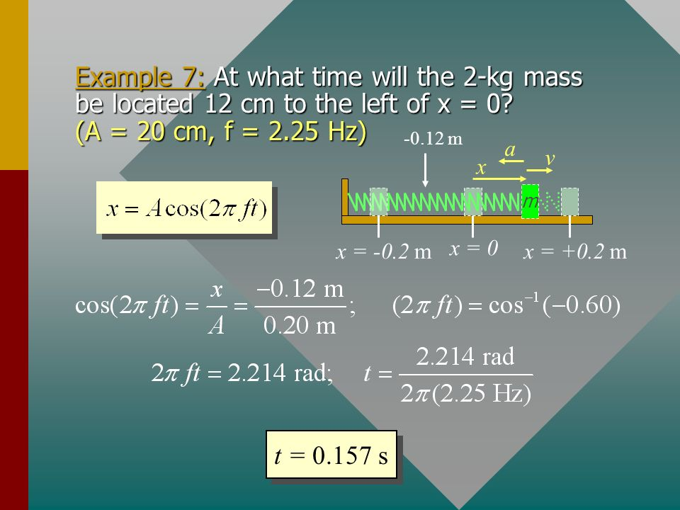 Example 7: At what time will the 2-kg mass be located 12 cm to the left of x = 0 (A = 20 cm, f = 2.25 Hz)