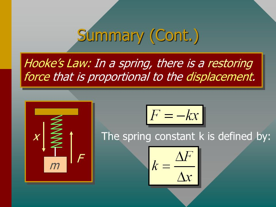 The spring constant k is defined by: