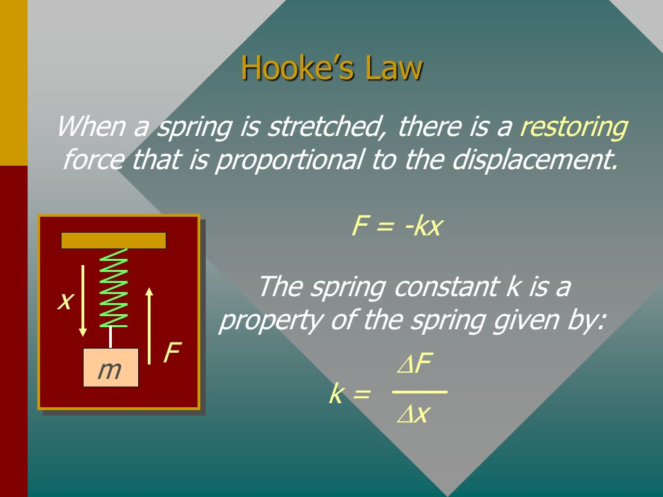 The spring constant k is a property of the spring given by: