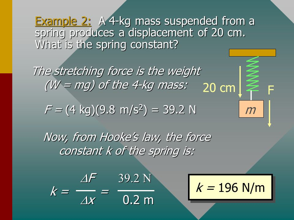 Example 2: A 4-kg mass suspended from a spring produces a displacement of 20 cm. What is the spring constant