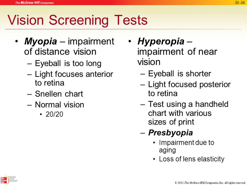 Vision Screening Tests