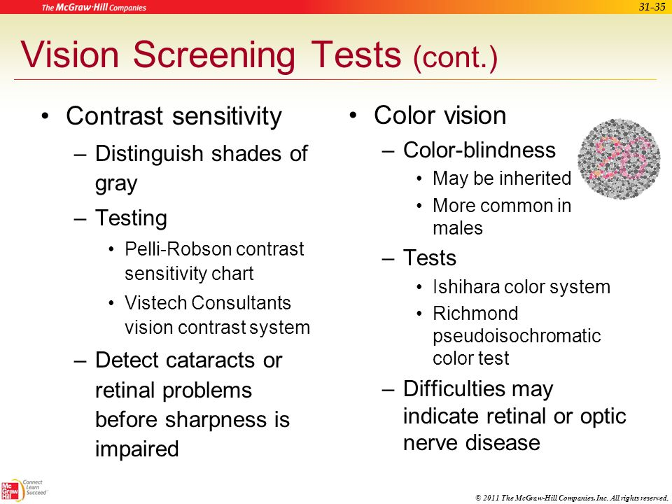 Vision Screening Tests (cont.)