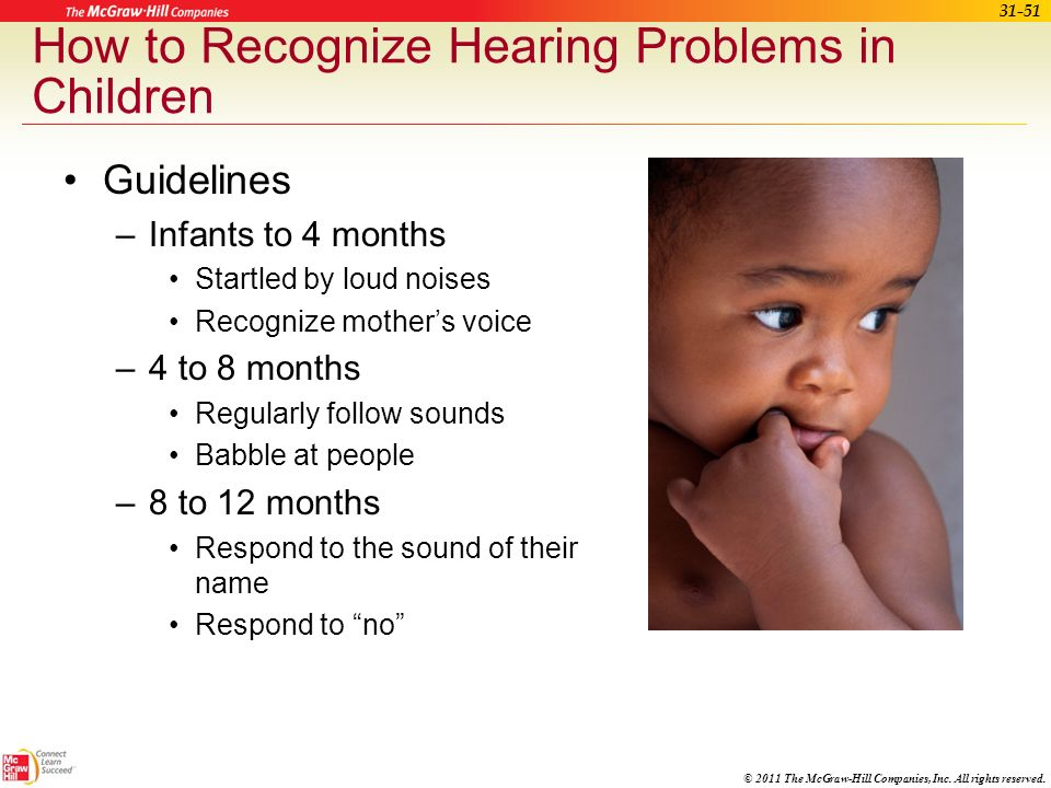 How to Recognize Hearing Problems in Children