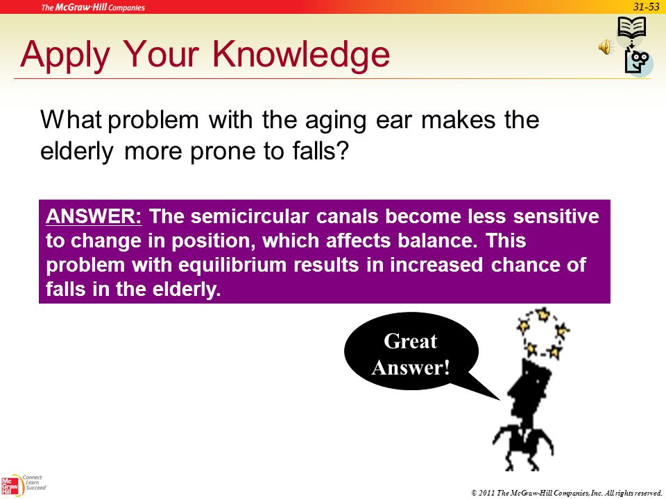 Apply Your Knowledge What problem with the aging ear makes the elderly more prone to falls