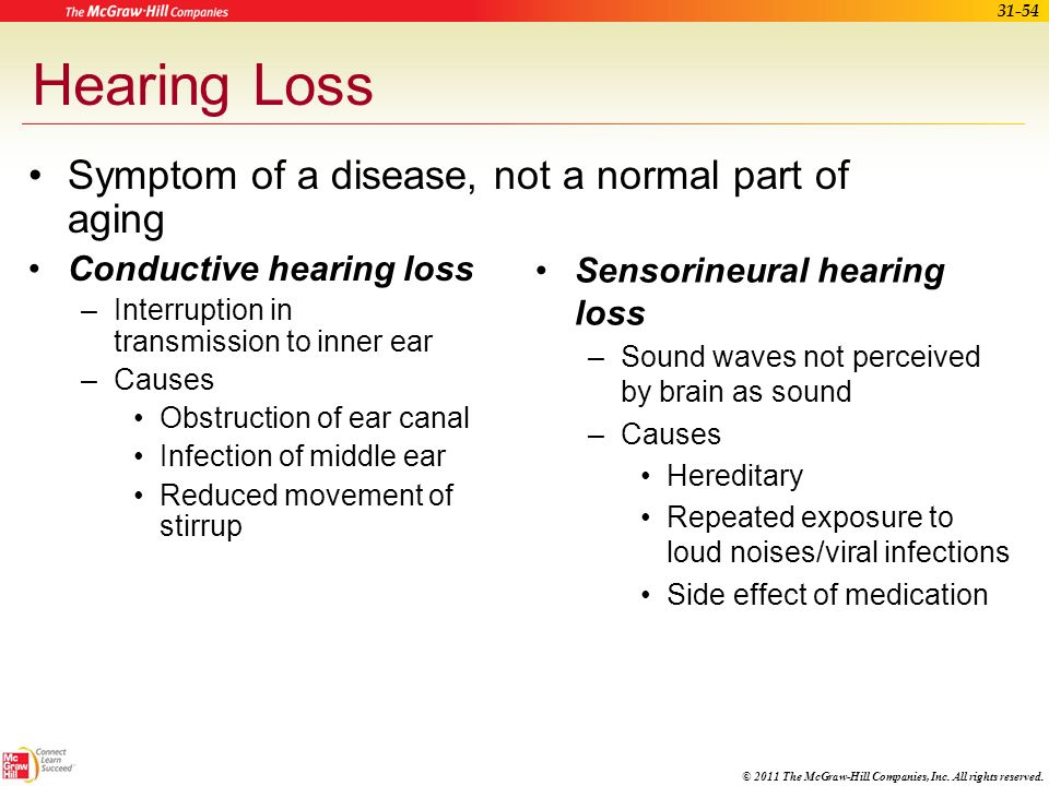 Hearing Loss Symptom of a disease, not a normal part of aging