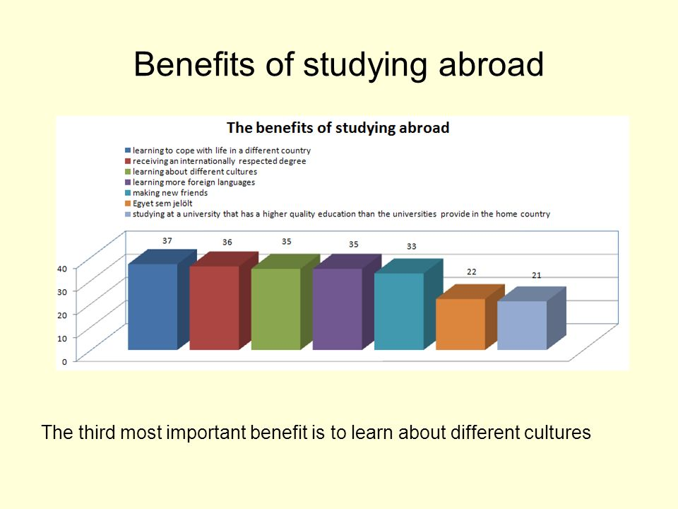 benefits of studying abroad Thinking about studying abroad this article covers the many benefits of studying abroad, and answers the question why should i study abroad.