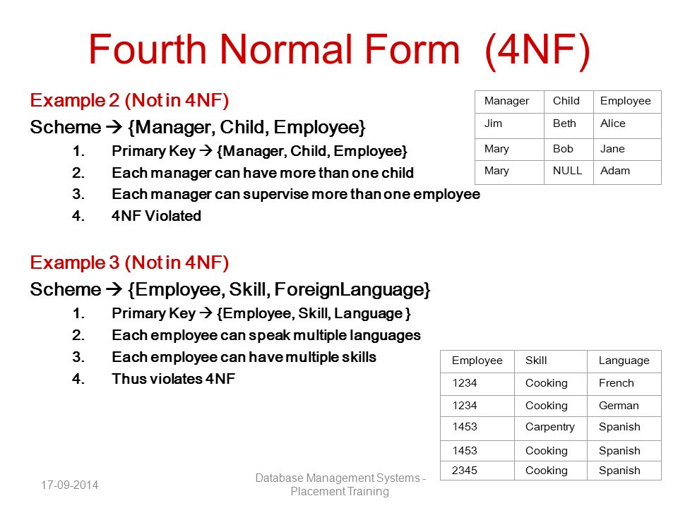 fourth normal form in relational database Database design and normal forms database design coming up with a 'good' schema is very important fourth normal form (4nf) - defined using multivalued.