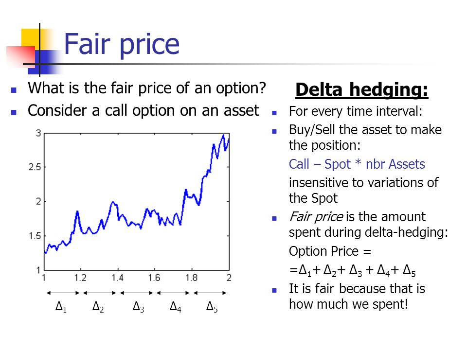 Forex options delta hedging