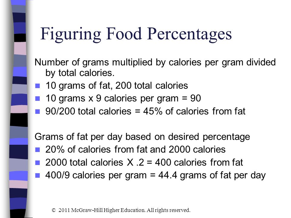 Figuring Food Percentages