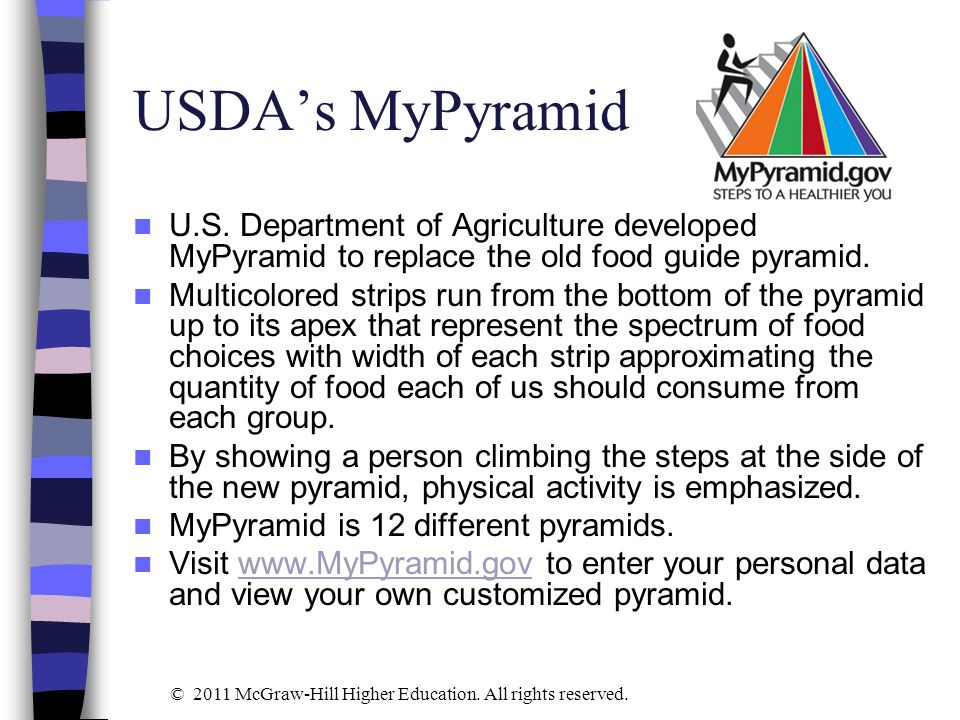 USDA's MyPyramid U.S. Department of Agriculture developed MyPyramid to replace the old food guide pyramid.