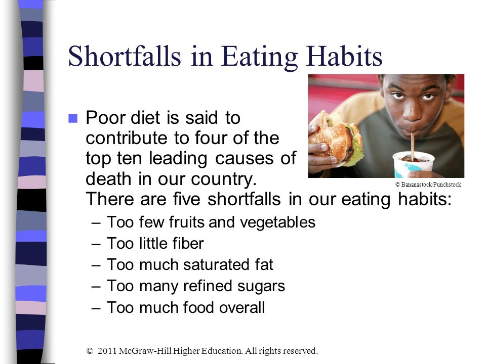 Shortfalls in Eating Habits