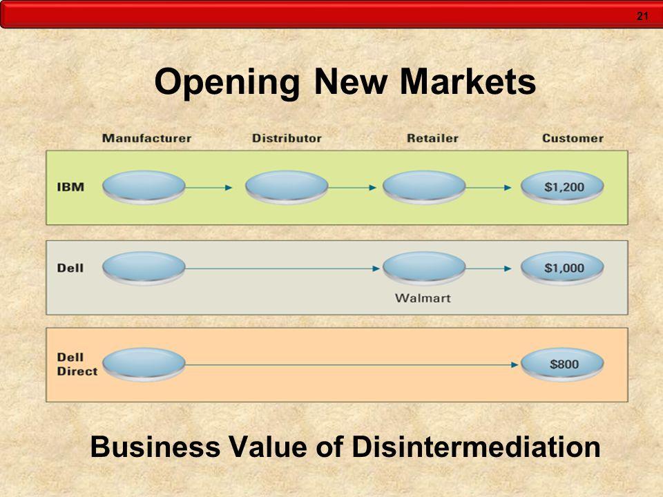Business Value of Disintermediation