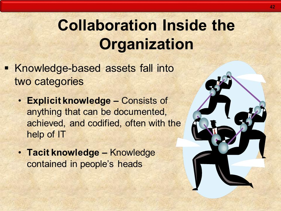 Collaboration Inside the Organization