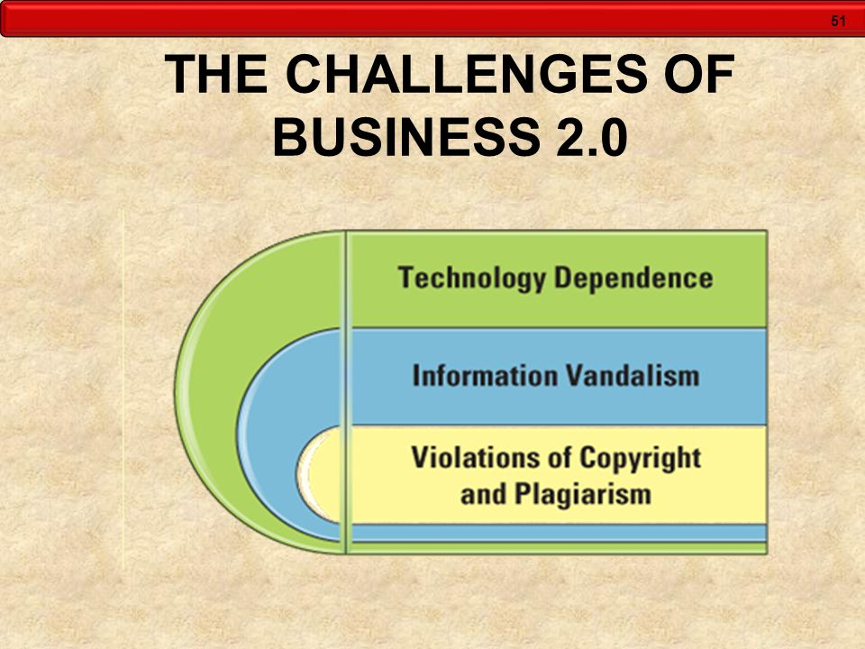 THE CHALLENGES OF BUSINESS 2.0