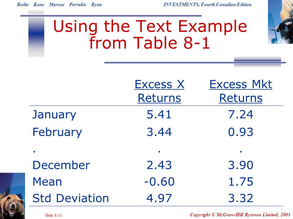 Using the Text Example from Table 8-1