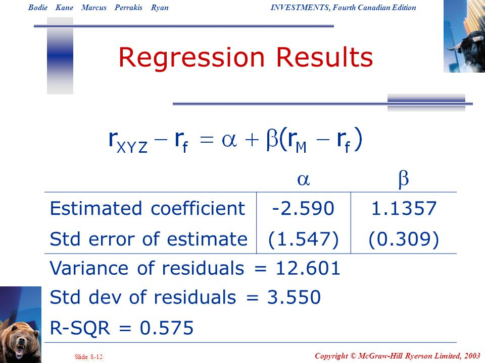 Regression Results a b Estimated coefficient